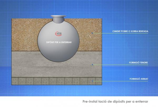 CAT_PRODUCTOS_Pre-instalación de depósitos para enterrar