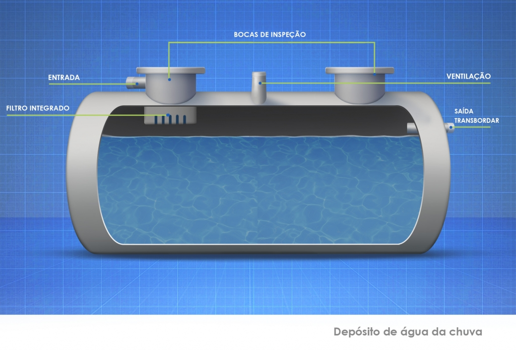 Dep sitos guas pluviais europlast for Deposito agua pluvial