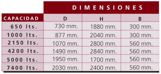 cilindricas-verticales-superficie-taula1