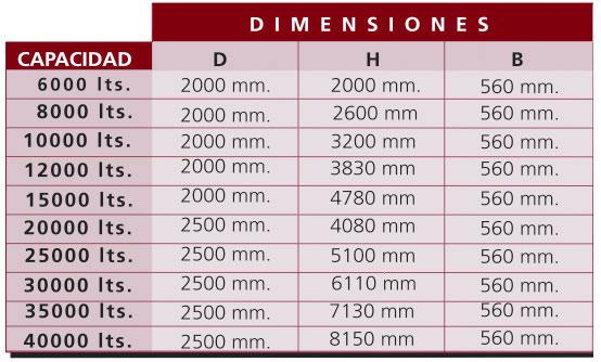 cilindricas-verticales-superficie-taula2