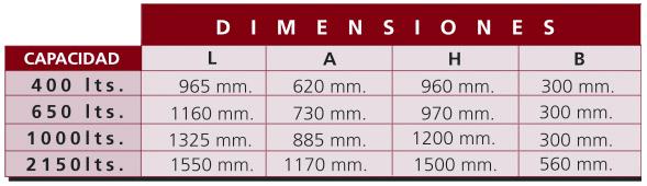 cisternas-para-transporte_taula1