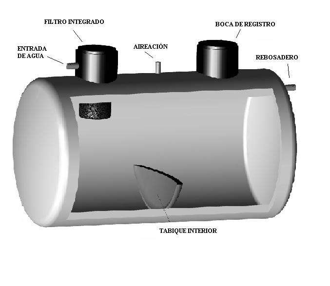 deposito_filtro_agua_pluvial