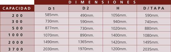 depositos-cilindricos-taula1