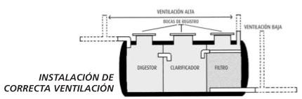 depuracion-compuesta