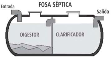 fosa séptica-1